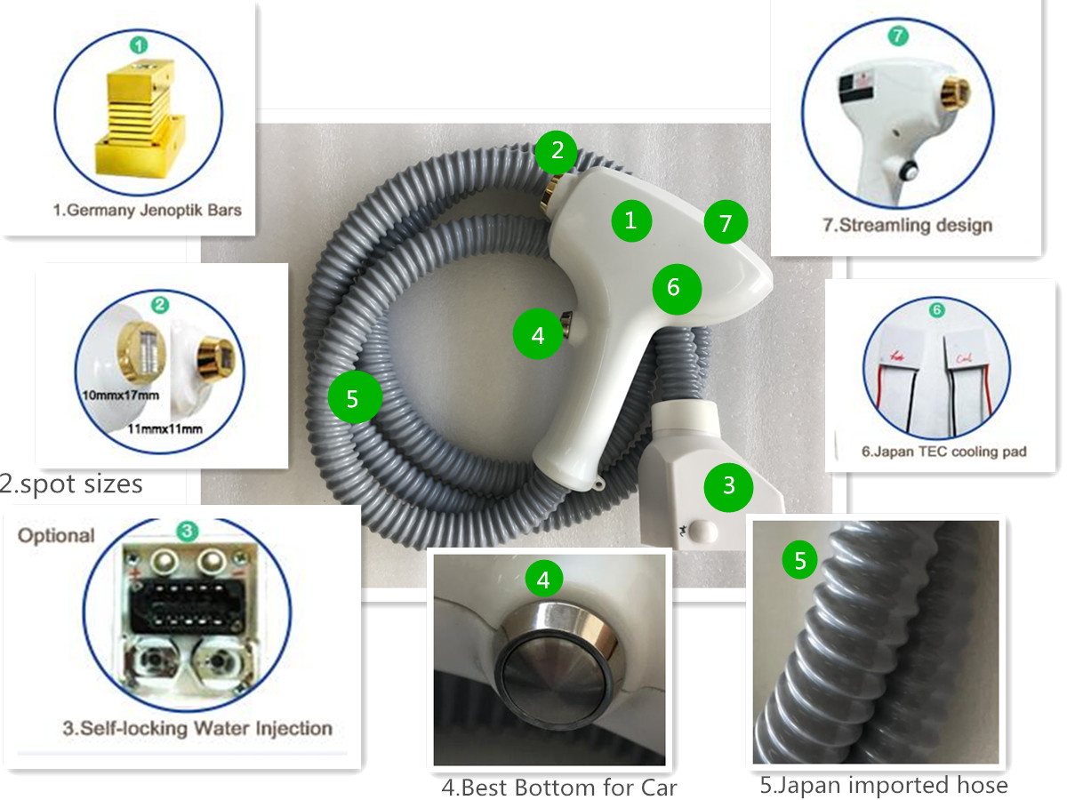 laser diode handle