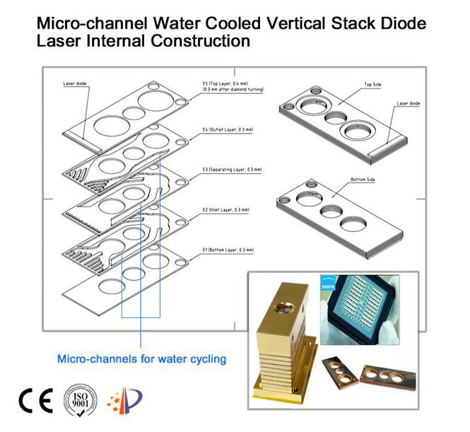 60W diode laser bar