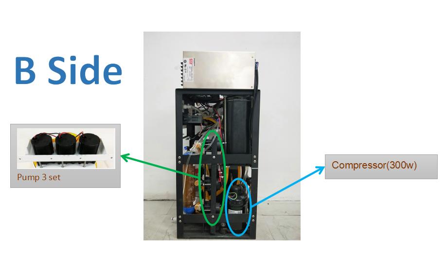300W compressor diode laser